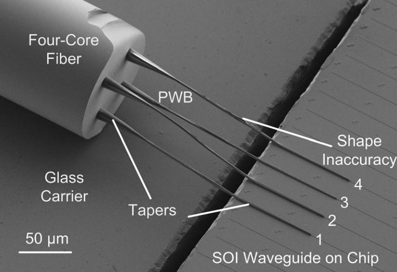 "A Multicore Fibre connected to a Silicon Photonic Circuit. See also: N. Lindenmann, et al. ""Connecting Silicon Photonic Circuits to Multicore Fibers by Photonic Wire Bonding"" J. Lightwave Technol. 33, 755-760 (2015)"